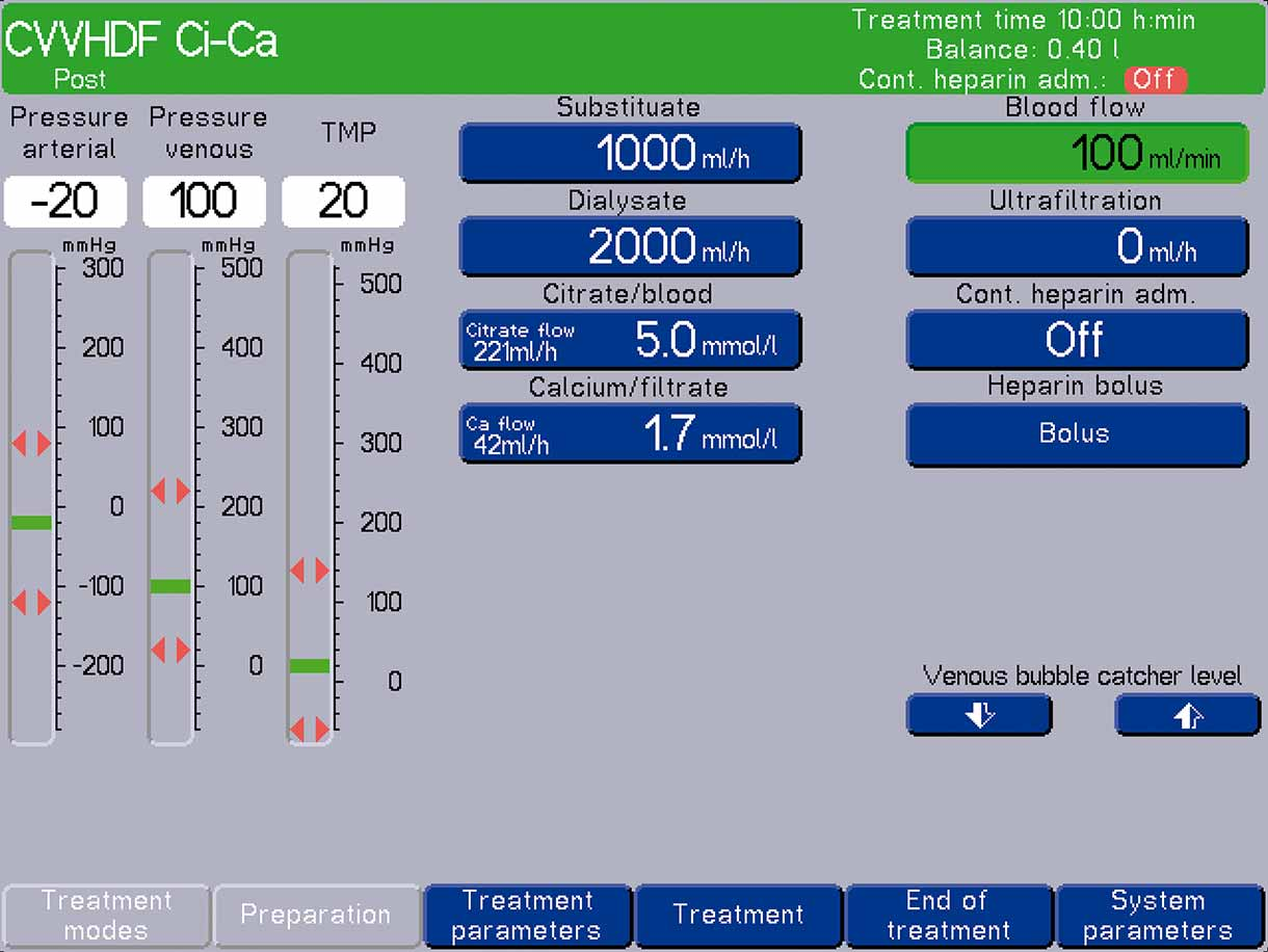 Standard settings for the multiFiltrate Ci-Ca® post-CVVHDF